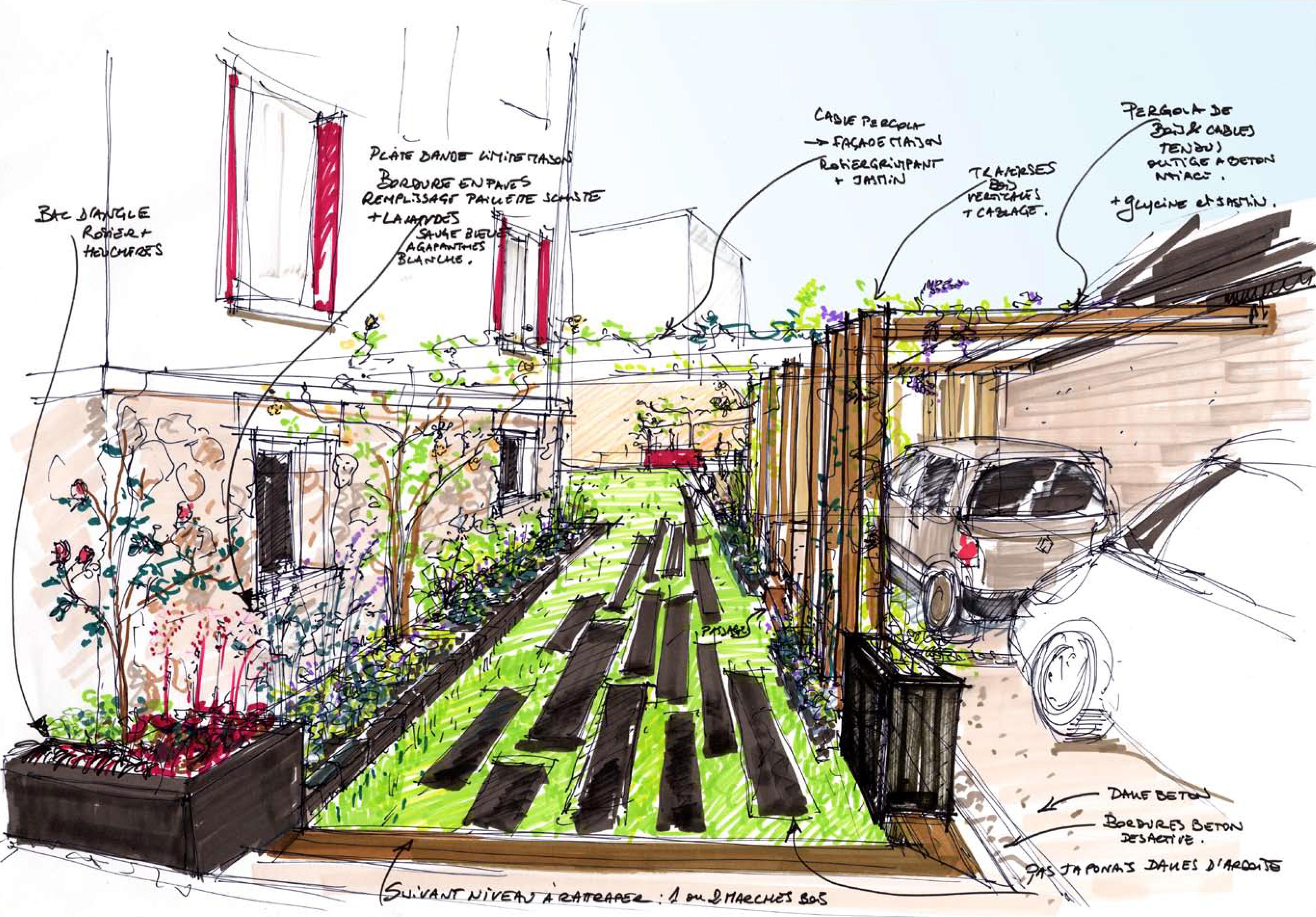 On aime aussi dessiner des jardins a way of looking - Dessiner un jardin ...